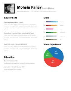 Sample summary of experience resume