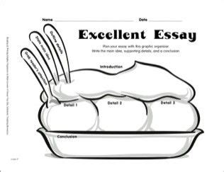 Persuasive Essay Topics at Middle School to Make People Care